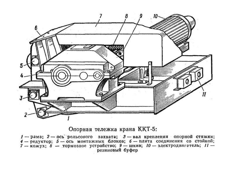 Электрический козловой типа ККТ5 кран
