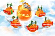 продвижение  сайтов и групп в поисковиках. реклама в интеренте