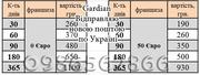 Страховка за кордон від Gardian по всій Україні